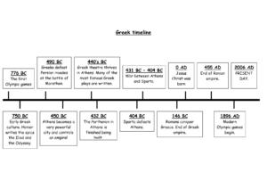 ancient Greece timeline